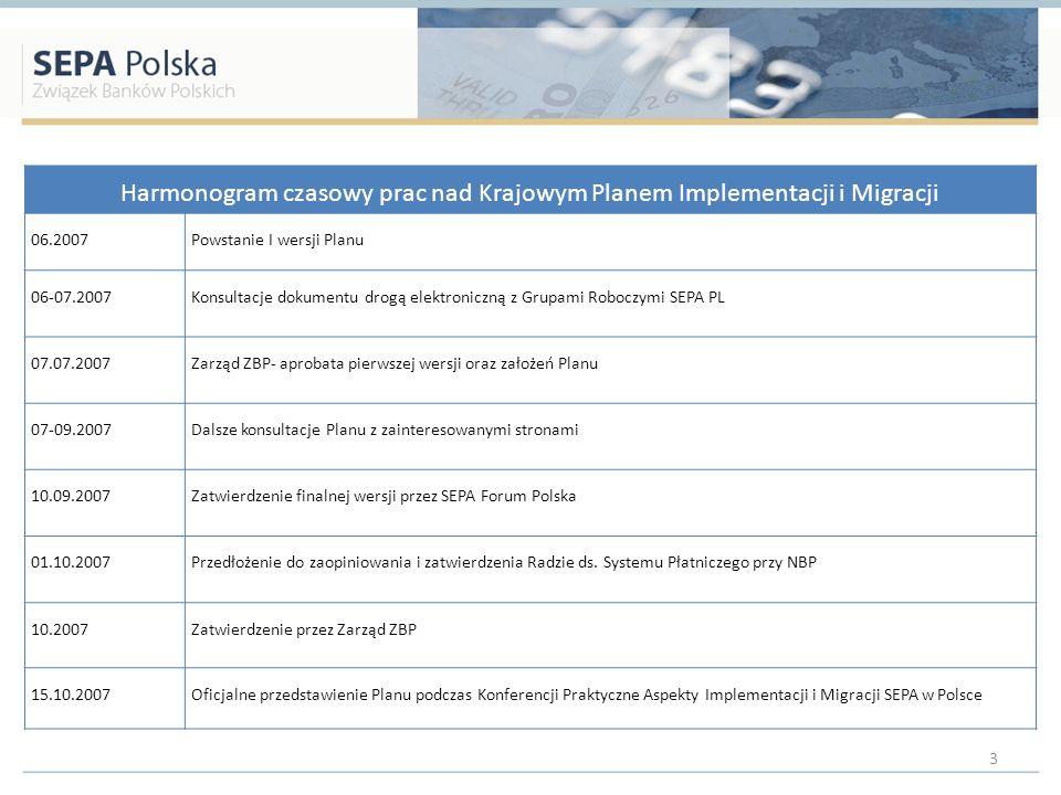 Harmonogram czasowy prac nad Krajowym Planem Implementacji i Migracji 06.2007Powstanie I wersji Planu 06-07.2007Konsultacje dokumentu drogą elektronic