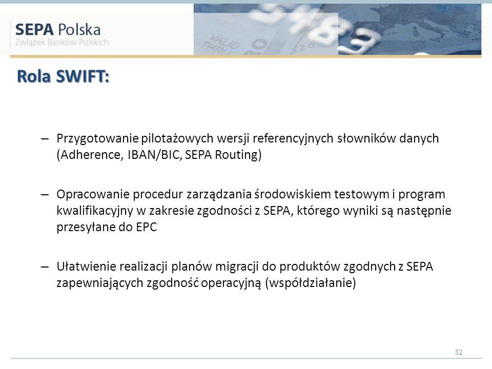 Rola SWIFT: – Przygotowanie pilotażowych wersji referencyjnych słowników danych (Adherence, IBAN/BIC, SEPA Routing) – Opracowanie procedur zarządzania