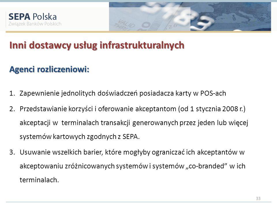 Inni dostawcy usług infrastrukturalnych Agenci rozliczeniowi: 1.Zapewnienie jednolitych doświadczeń posiadacza karty w POS-ach 2.Przedstawianie korzyś
