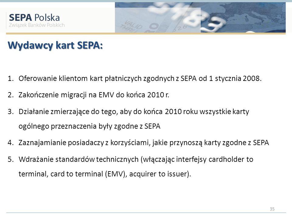Wydawcy kart SEPA: 1.Oferowanie klientom kart płatniczych zgodnych z SEPA od 1 stycznia 2008. 2.Zakończenie migracji na EMV do końca 2010 r. 3.Działan