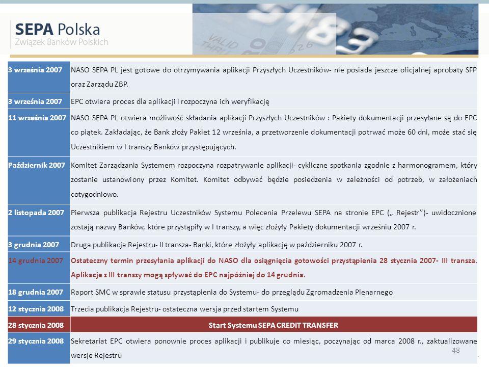 3 września 2007 NASO SEPA PL jest gotowe do otrzymywania aplikacji Przyszłych Uczestników- nie posiada jeszcze oficjalnej aprobaty SFP oraz Zarządu ZBP.
