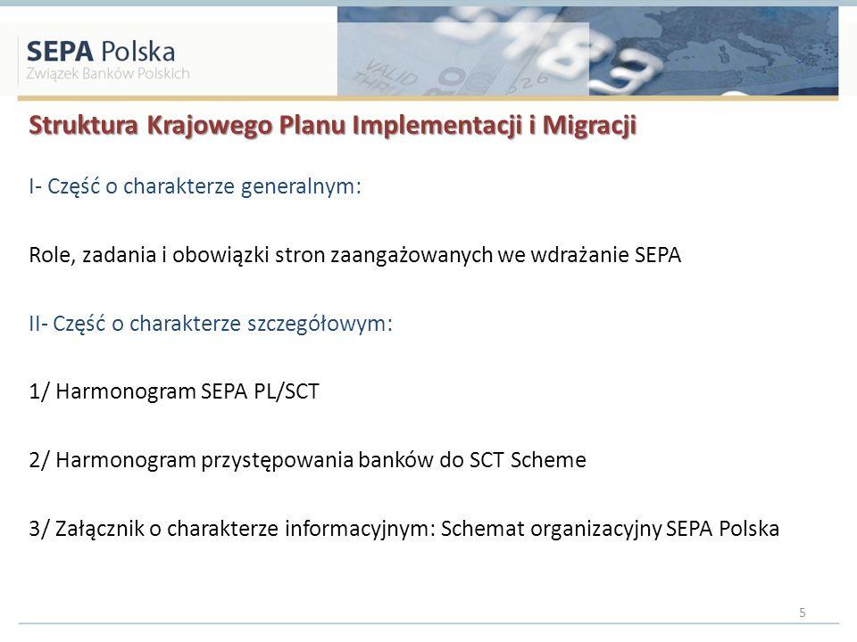 Struktura Krajowego Planu Implementacji i Migracji I- Część o charakterze generalnym: Role, zadania i obowiązki stron zaangażowanych we wdrażanie SEPA