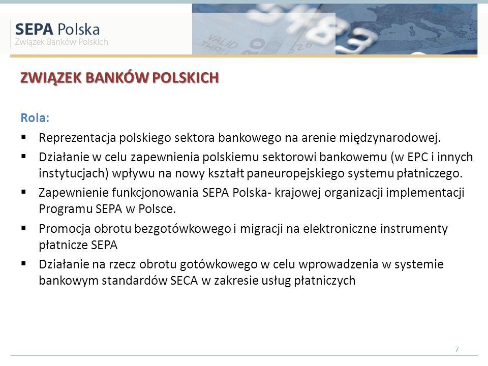 ZWIĄZEK BANKÓW POLSKICH Rola: Reprezentacja polskiego sektora bankowego na arenie międzynarodowej. Działanie w celu zapewnienia polskiemu sektorowi ba