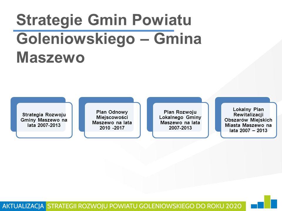 Strategie Gmin Powiatu Goleniowskiego – Gmina Maszewo Strategia Rozwoju Gminy Maszewo na lata 2007-2013 Plan Odnowy Miejscowości Maszewo na lata 2010