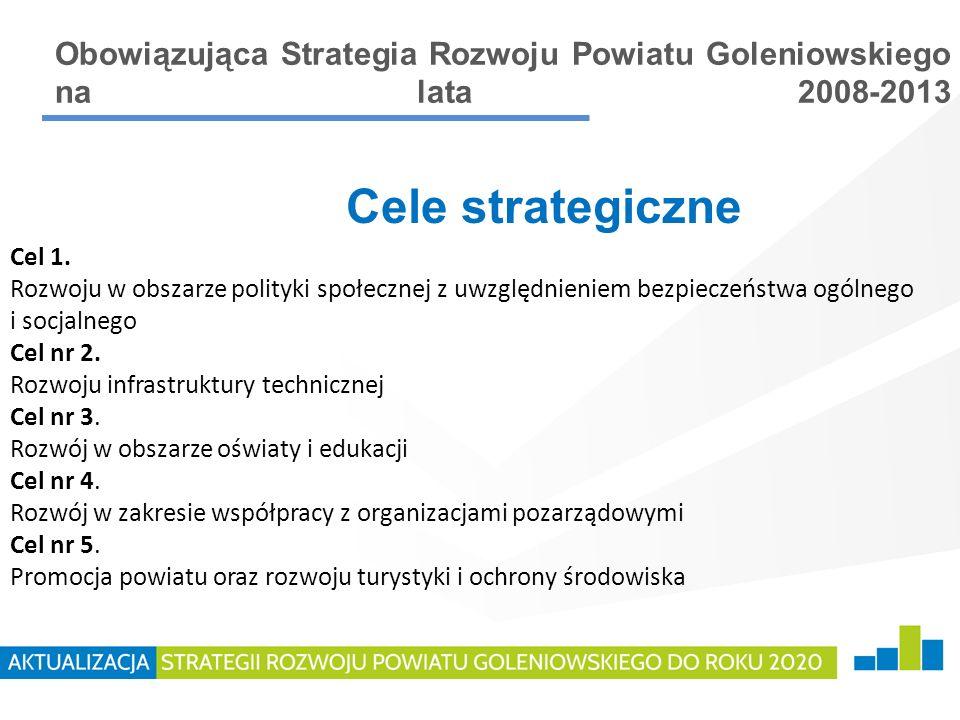 Obowiązująca Strategia Rozwoju Powiatu Goleniowskiego na lata 2008-2013 Cele strategiczne Cel 1. Rozwoju w obszarze polityki społecznej z uwzględnieni