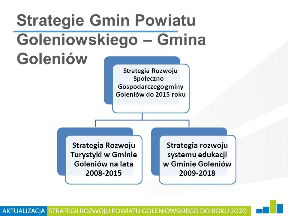 Strategie Gmin Powiatu Goleniowskiego – Gmina Nowogard Wieloletni Plan Inwestycyjny Plany odnowy miejscowości opracowano na potrzeby związane z wdrażaniem programu rozwoju obszarów wiejskich na lata 2007 - 2013 Strategia Rozwoju Miasta i Gminy Nowogard na lata 2007 - 2015