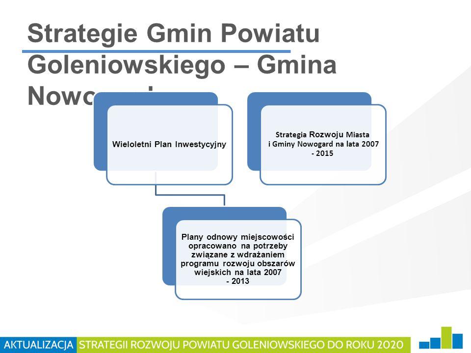 Strategie Gmin Powiatu Goleniowskiego – Gmina Nowogard Wieloletni Plan Inwestycyjny Plany odnowy miejscowości opracowano na potrzeby związane z wdraża