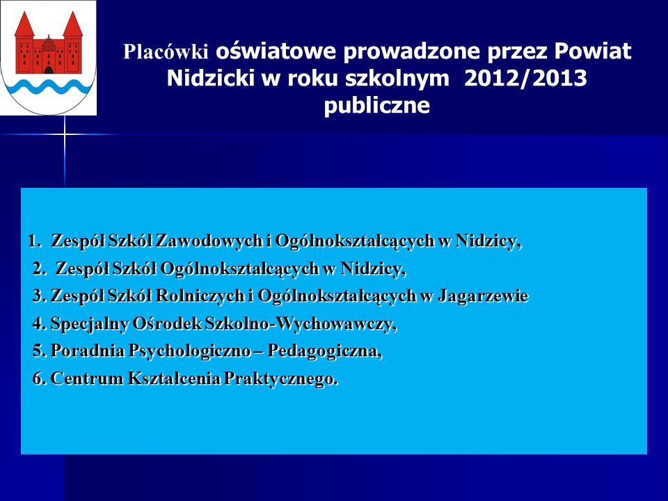 Placówki oświatowe prowadzone przez Powiat Nidzicki w roku szkolnym 2012/2013 publiczne 1.