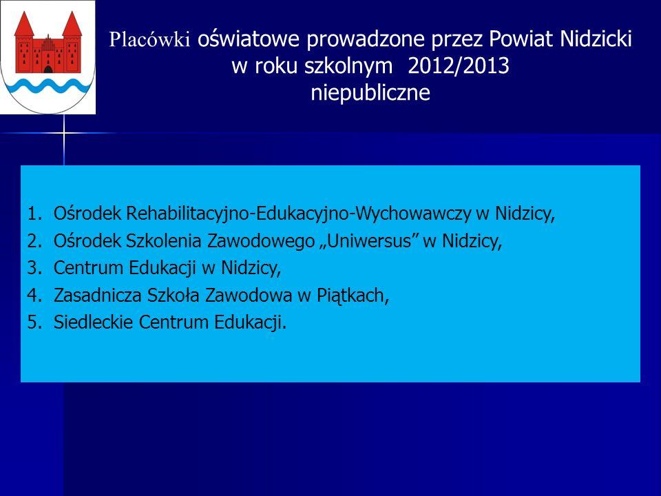 Placówki oświatowe prowadzone przez Powiat Nidzicki w roku szkolnym 2012/2013 niepubliczne 1.