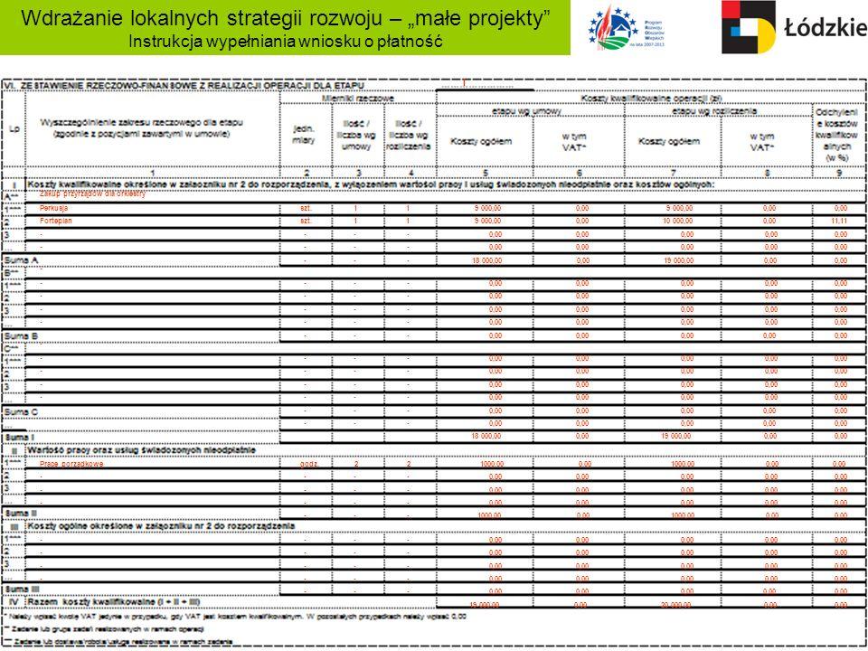 Wdrażanie lokalnych strategii rozwoju – małe projekty Instrukcja wypełniania wniosku o płatność Zakup przyrządów dla orkiestry Perkusjaszt. 1 1 9 000,