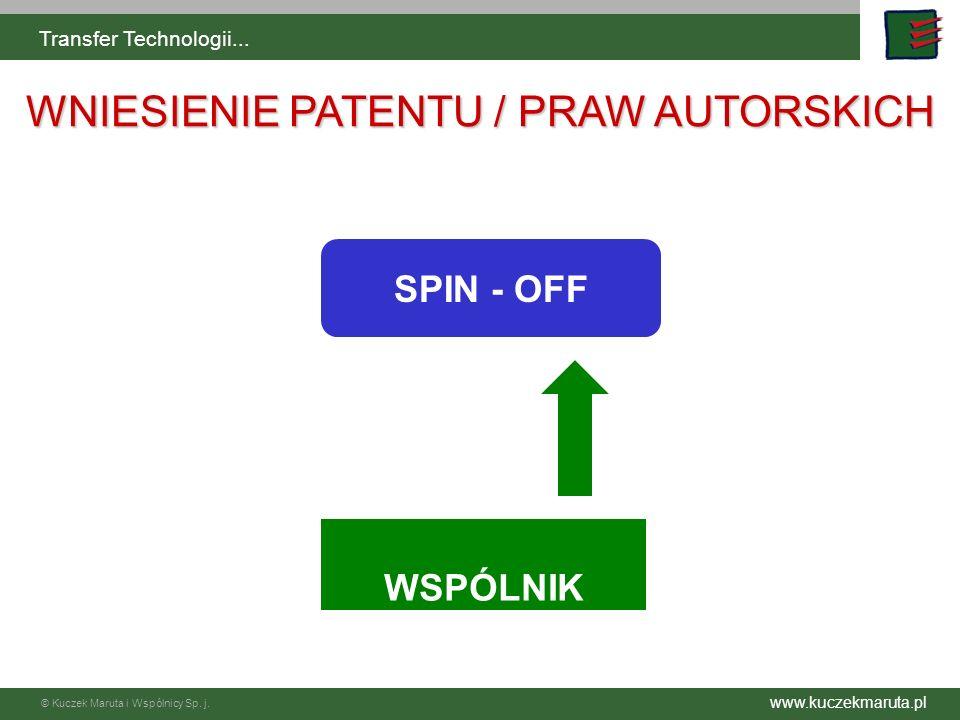 www.kuczekmaruta.pl © Kuczek Maruta i Wspólnicy Sp. j. Transfer Technologii... SPIN - OFF WNIESIENIE PATENTU / PRAW AUTORSKICH WSPÓLNIK