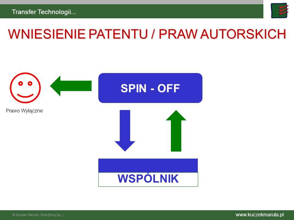 www.kuczekmaruta.pl © Kuczek Maruta i Wspólnicy Sp. j. Transfer Technologii... SPIN - OFF WNIESIENIE PATENTU / PRAW AUTORSKICH WSPÓLNIK Prawo Wyłączne