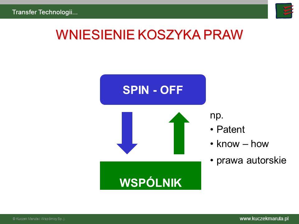 www.kuczekmaruta.pl © Kuczek Maruta i Wspólnicy Sp. j. Transfer Technologii... SPIN - OFF WNIESIENIE KOSZYKA PRAW WSPÓLNIK np. Patent know – how prawa