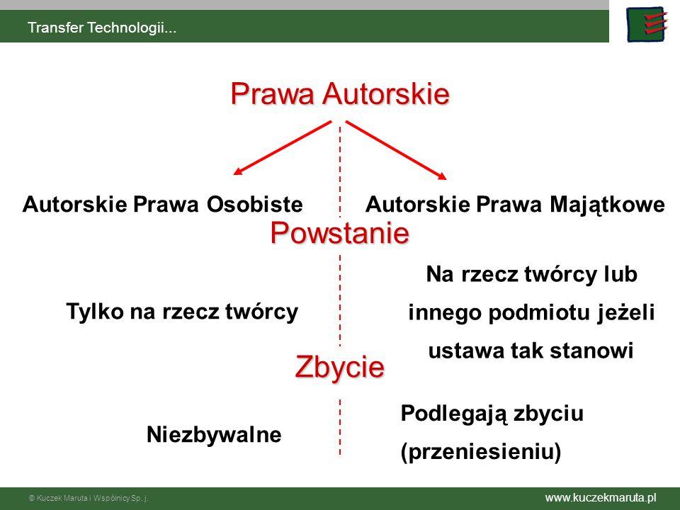 www.kuczekmaruta.pl © Kuczek Maruta i Wspólnicy Sp. j. Transfer Technologii... Prawa Autorskie Autorskie Prawa OsobisteAutorskie Prawa Majątkowe Powst