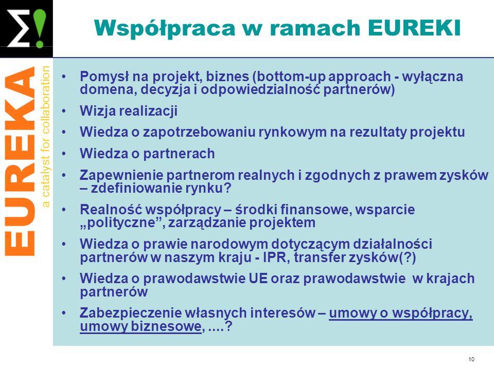 EUREKA a catalyst for collaboration 10 Współpraca w ramach EUREKI Pomysł na projekt, biznes (bottom-up approach - wyłączna domena, decyzja i odpowiedz