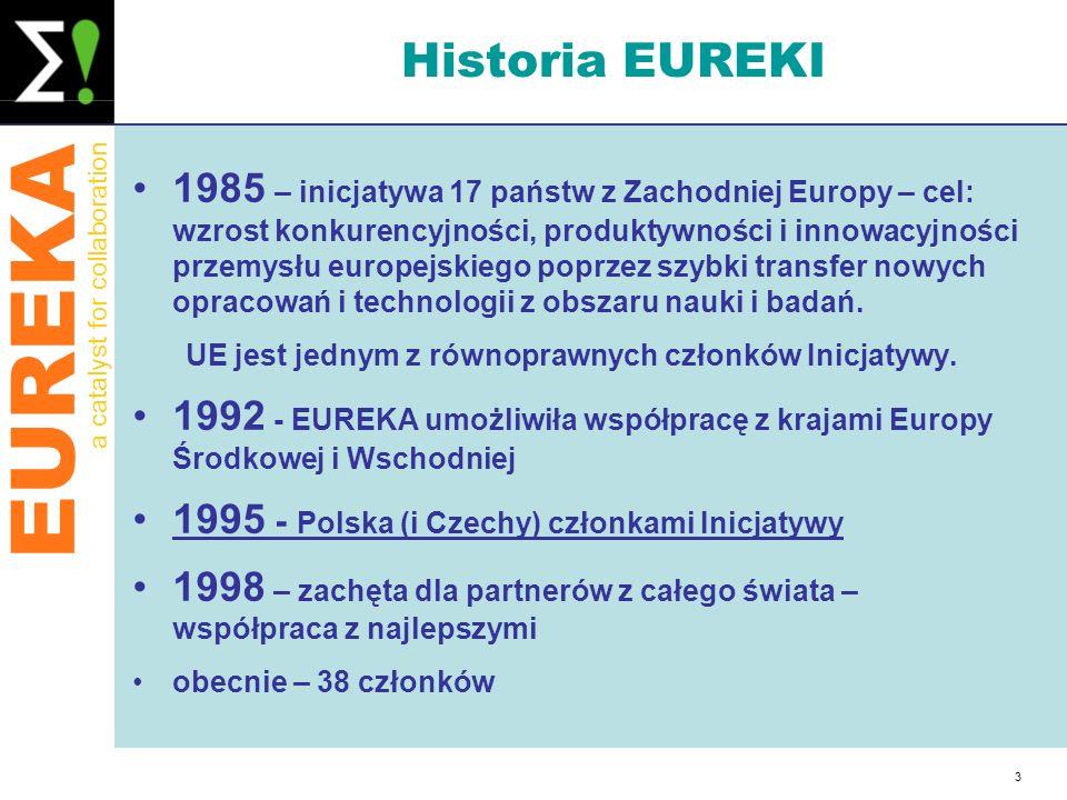 EUREKA a catalyst for collaboration 3 Historia EUREKI 1985 – inicjatywa 17 państw z Zachodniej Europy – cel: wzrost konkurencyjności, produktywności i