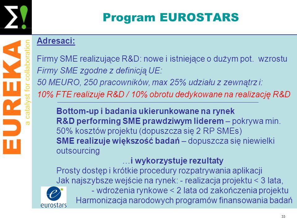 EUREKA a catalyst for collaboration 33 Program EUROSTARS Adresaci: Firmy SME realizujące R&D: nowe i istniejące o dużym pot. wzrostu Firmy SME zgodne