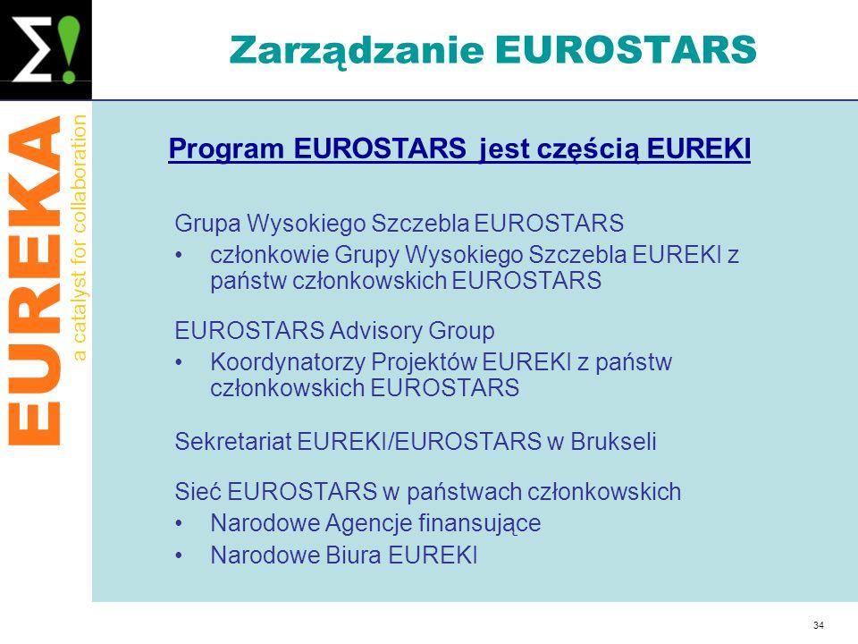 EUREKA a catalyst for collaboration 34 Zarządzanie EUROSTARS Grupa Wysokiego Szczebla EUROSTARS członkowie Grupy Wysokiego Szczebla EUREKI z państw cz