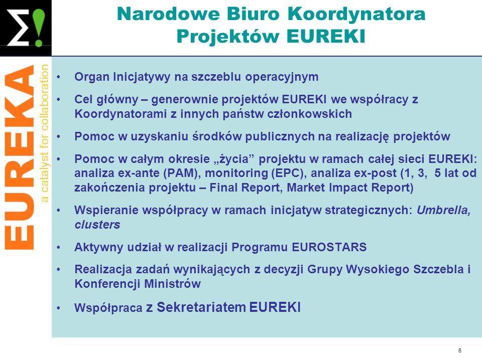 EUREKA a catalyst for collaboration 6 Narodowe Biuro Koordynatora Projektów EUREKI Organ Inicjatywy na szczeblu operacyjnym Cel główny – generownie pr
