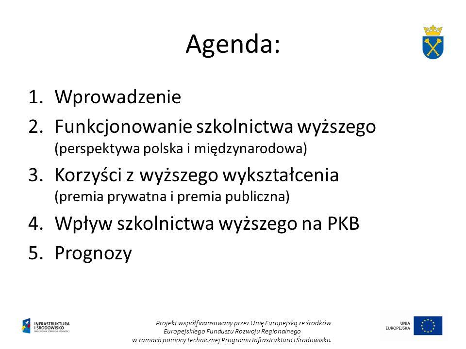 Agenda: 1.Wprowadzenie 2.Funkcjonowanie szkolnictwa wyższego (perspektywa polska i międzynarodowa) 3.Korzyści z wyższego wykształcenia (premia prywatn