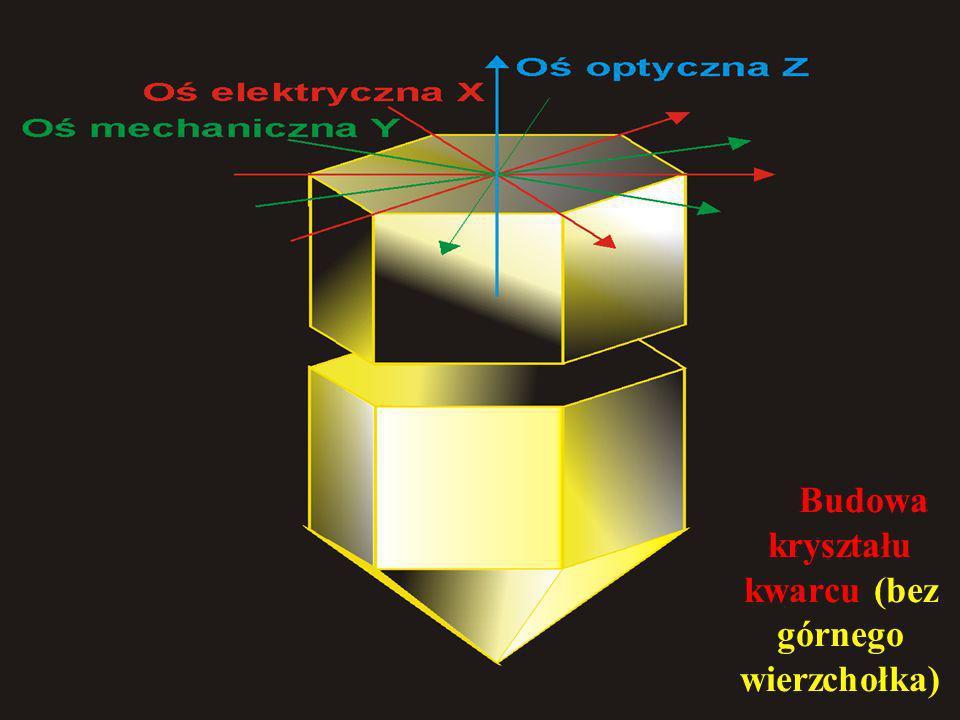 Budowa kryształu kwarcu (bez górnego wierzchołka)