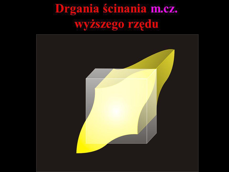 Drgania ścinania m.cz. wyższego rzędu