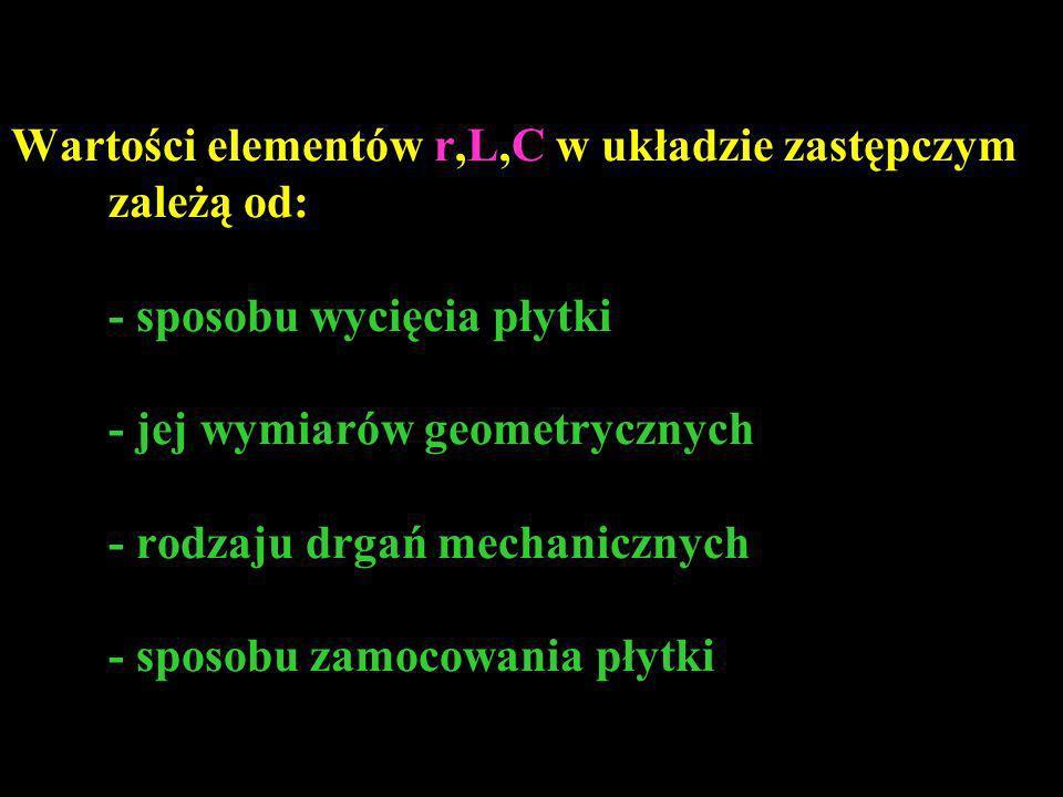Wartości elementów r,L,C w układzie zastępczym zależą od: - sposobu wycięcia płytki - jej wymiarów geometrycznych - rodzaju drgań mechanicznych - spos