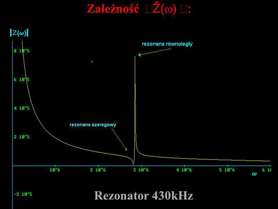 Zależność Ž( Rezonator 430kHz