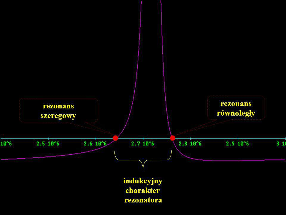 rezonans szeregowy rezonans równoległy indukcyjny charakter rezonatora