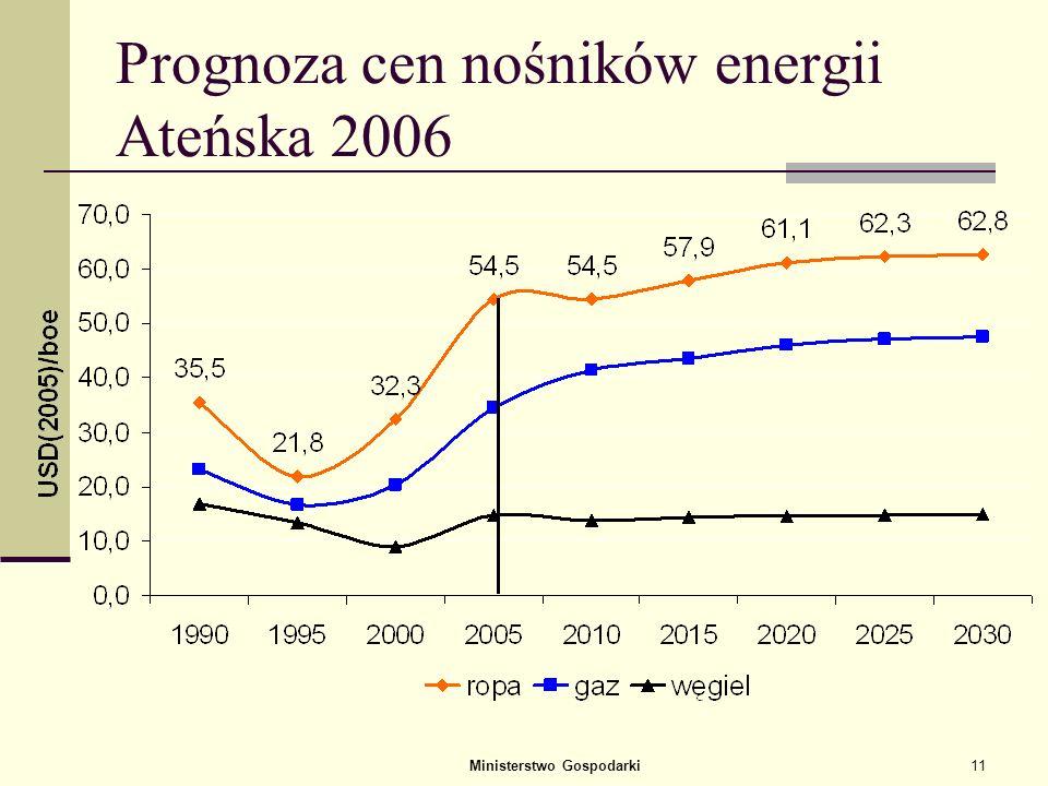Ministerstwo Gospodarki10 Prognozowane wydobycie węgla brunatnego w polskich kopalniach odkrywkowych