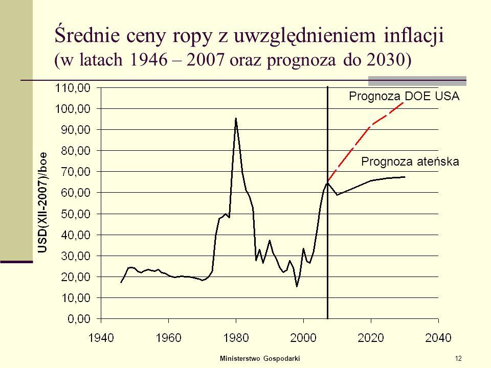 Ministerstwo Gospodarki11 Prognoza cen nośników energii Ateńska 2006