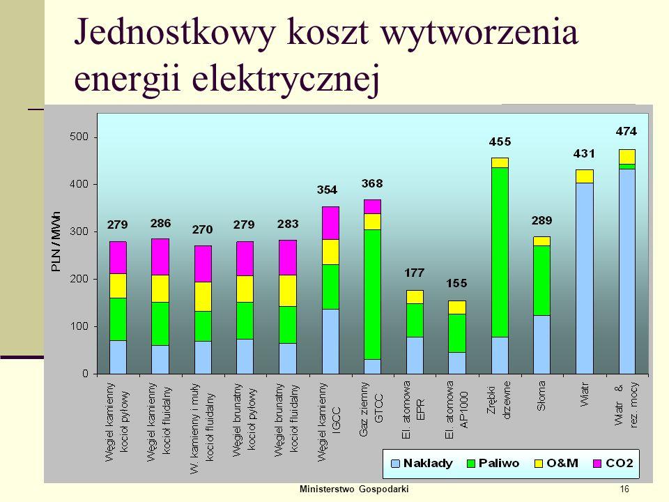 Ministerstwo Gospodarki15 Polityka energetyczna Zadania w zakresie polityki energetycznej (MG, RM, URE, UOKiK) Cele polityki...zapewnienie bezpieczeńs