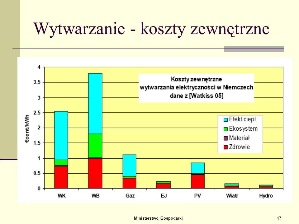 Ministerstwo Gospodarki16 Jednostkowy koszt wytworzenia energii elektrycznej