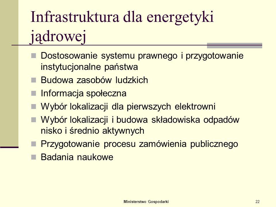 Ministerstwo Gospodarki21 Rekomendacje – kierunki działań Przeorientowanie elektroenergetyki na czyste technologie węglowe (pomoc publiczna, regulacje