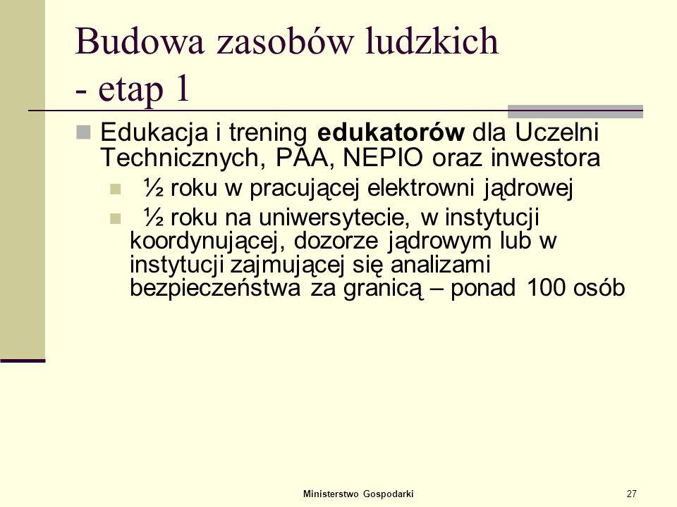 Ministerstwo Gospodarki26 Zmiany w systemie zezwoleń Wyprzedzające zezwolenie lokalizacyjne Możliwość akceptacji certyfikatów bezpieczeństwa lub zezwo