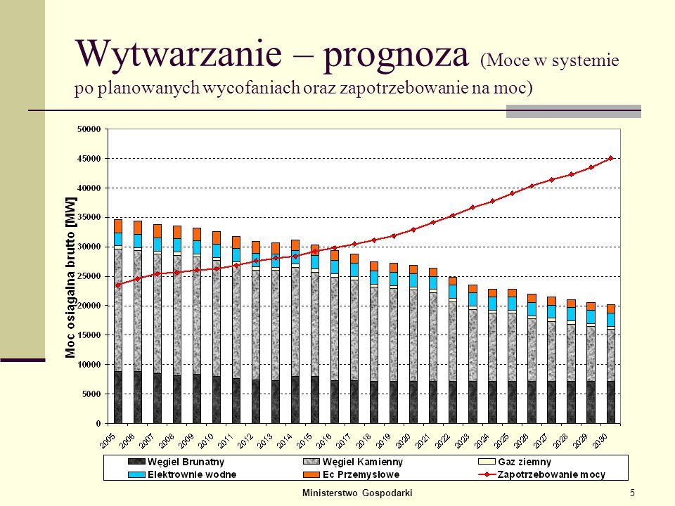 Ministerstwo Gospodarki5 Wytwarzanie – prognoza (Moce w systemie po planowanych wycofaniach oraz zapotrzebowanie na moc)