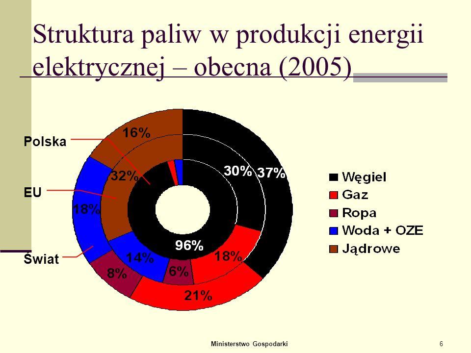 Ministerstwo Gospodarki26 Zmiany w systemie zezwoleń Wyprzedzające zezwolenie lokalizacyjne Możliwość akceptacji certyfikatów bezpieczeństwa lub zezwoleń wydanych przez powszechnie akceptowane dozory jądrowe Wspólne zezwolenie na budowę i eksploatację