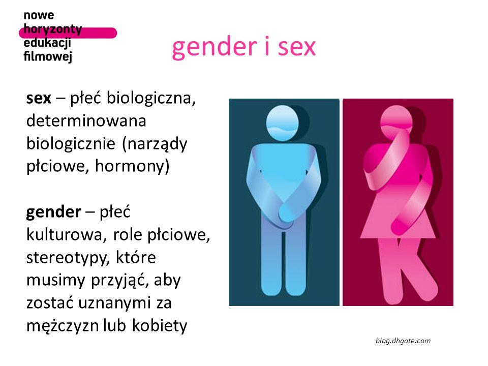 gender i sex sex – płeć biologiczna, determinowana biologicznie (narządy płciowe, hormony) gender – płeć kulturowa, role płciowe, stereotypy, które mu