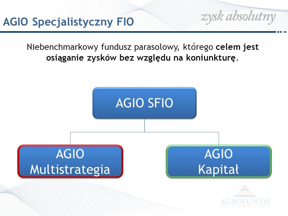 AGIO Specjalistyczny FIO AGIO SFIO AGIO Kapitał AGIO Kapitał AGIO Multistrategia Niebenchmarkowy fundusz parasolowy, którego celem jest osiąganie zysk