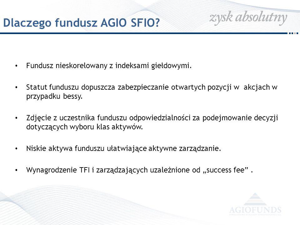 Dlaczego fundusz AGIO SFIO? Fundusz nieskorelowany z indeksami giełdowymi. Statut funduszu dopuszcza zabezpieczanie otwartych pozycji w akcjach w przy
