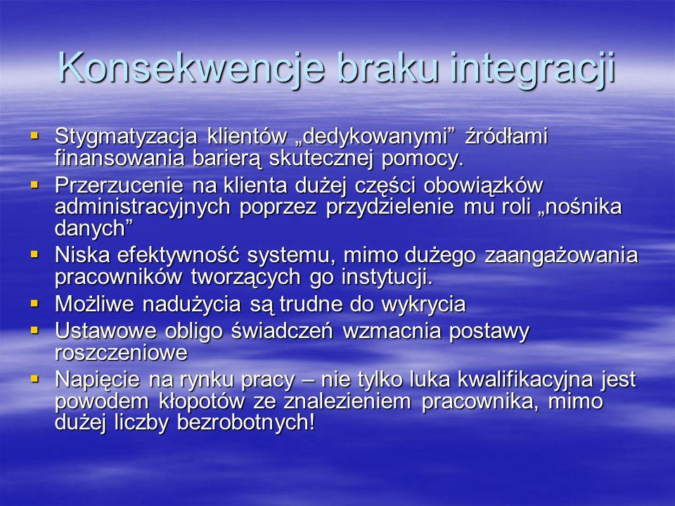 Konsekwencje braku integracji Stygmatyzacja klientów dedykowanymi źródłami finansowania barierą skutecznej pomocy. Stygmatyzacja klientów dedykowanymi
