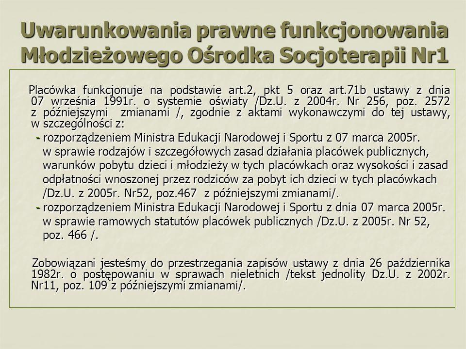 Uwarunkowania prawne funkcjonowania Młodzieżowego Ośrodka Socjoterapii Nr1 Placówka funkcjonuje na podstawie art.2, pkt 5 oraz art.71b ustawy z dnia 0
