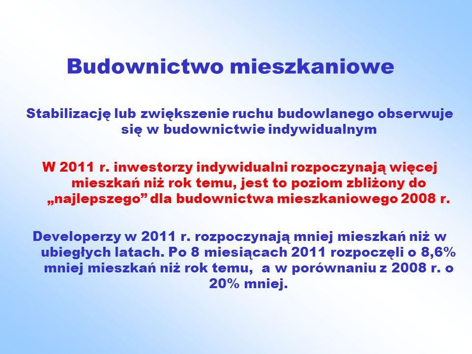 Budownictwo mieszkaniowe Stabilizację lub zwiększenie ruchu budowlanego obserwuje się w budownictwie indywidualnym W 2011 r.