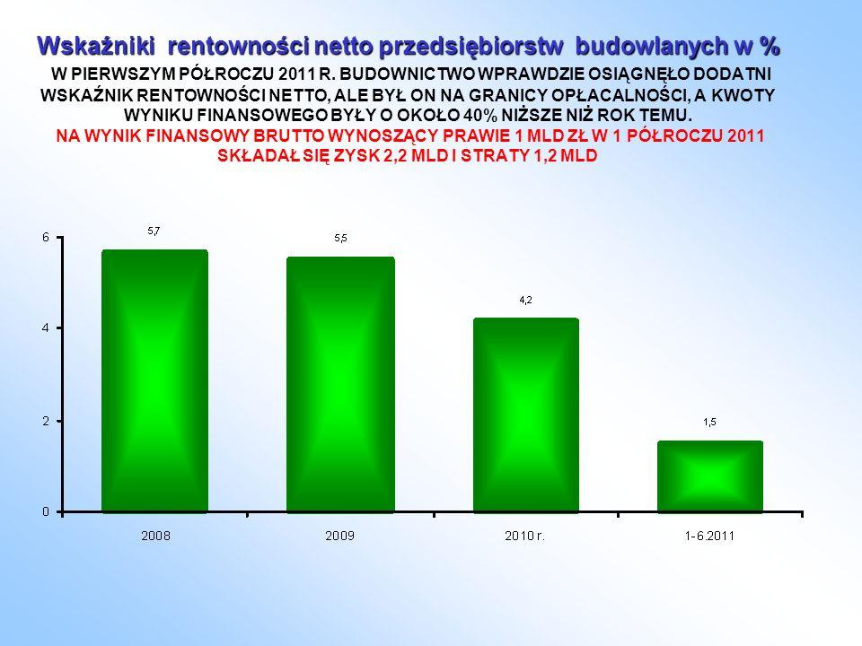 Wskaźniki rentowności netto przedsiębiorstw budowlanych w % Wskaźniki rentowności netto przedsiębiorstw budowlanych w % W PIERWSZYM PÓŁROCZU 2011 R.