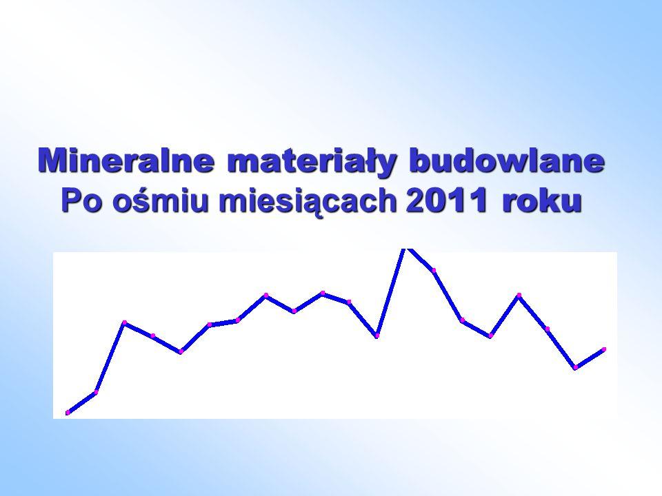 Mineralne materiały budowlane Po ośmiu miesiącach 2 011 roku