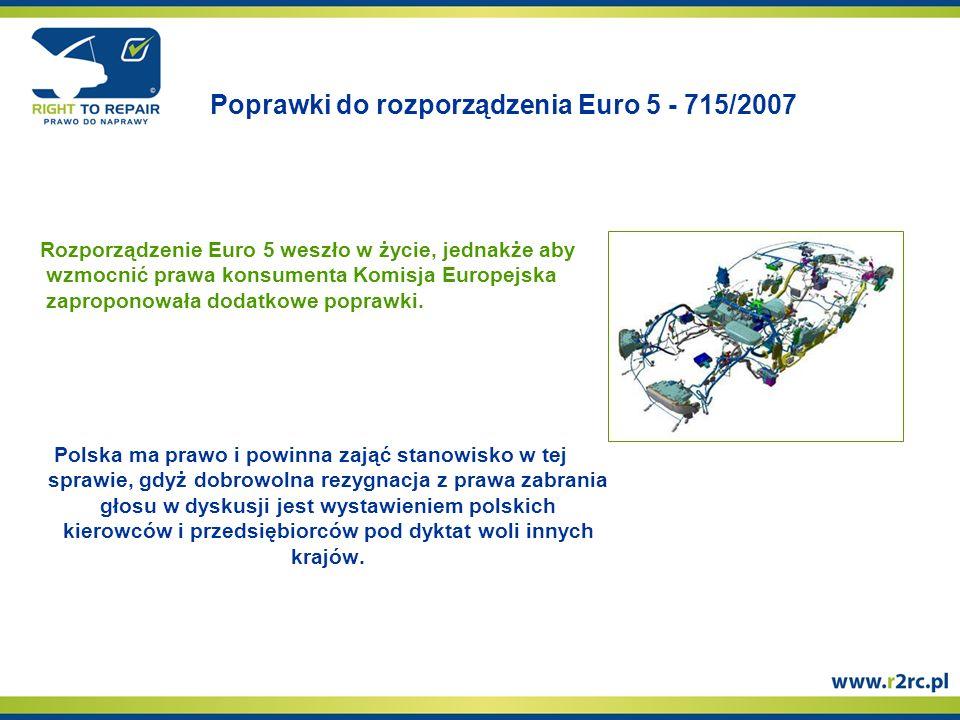 Rozporządzenie Euro 5 weszło w życie, jednakże aby wzmocnić prawa konsumenta Komisja Europejska zaproponowała dodatkowe poprawki.