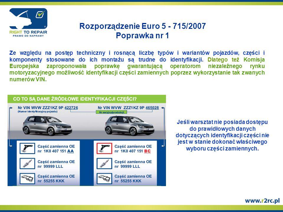 Rozporządzenie Euro 5 - 715/2007 Poprawka nr 1 Ze względu na postęp techniczny i rosnącą liczbę typów i wariantów pojazdów, części i komponenty stosowane do ich montażu są trudne do identyfikacji.