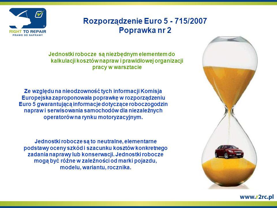 Rozporządzenie Euro 5 - 715/2007 Poprawka nr 2 Jednostki robocze są niezbędnym elementem do kalkulacji kosztów napraw i prawidłowej organizacji pracy w warsztacie Ze względu na nieodzowność tych informacji Komisja Europejska zaproponowała poprawkę w rozporządzeniu Euro 5 gwarantującą informacje dotyczące roboczogodzin napraw i serwisowania samochodów dla niezależnych operatorów na rynku motoryzacyjnym.