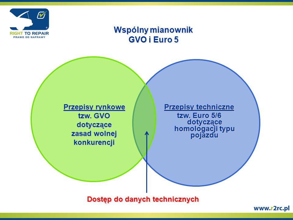 Wspólny mianownik GVO i Euro 5 Przepisy techniczne tzw.