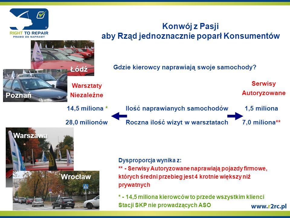 Konwój z Pasji aby Rząd jednoznacznie poparł Konsumentów Gdzie kierowcy naprawiają swoje samochody.